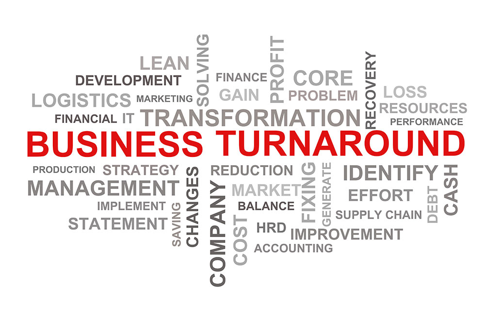 Business Turnaround concept in a word cloud format.